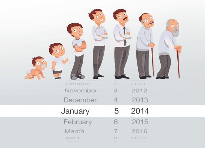 Yaş Hesaplama Doğum Tarihine Göre Yaşınızı Hesaplayın